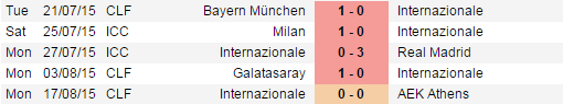 Inter Milan 5 pertandingan